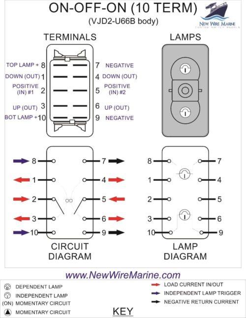 Windlass Rocker Switch | Carling Contura II | Illuminated