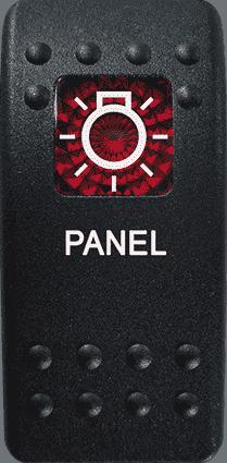 Panel Lts